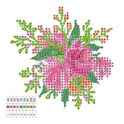 תמונה של יצירה הדבקת יהלומים פרחים ורודים